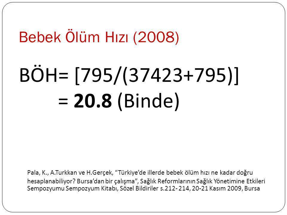 BÖH= [795/(37423+795)] = 20.8 (Binde) Bebek Ölüm Hızı (2008)